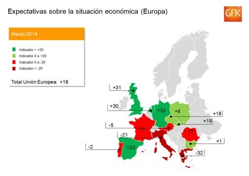 Las expectativas económicas en España están al nivel más alto desde el inicio de la crisis, aunque la plena recu-peración no se espera hasta 2017