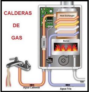 caldera de gas